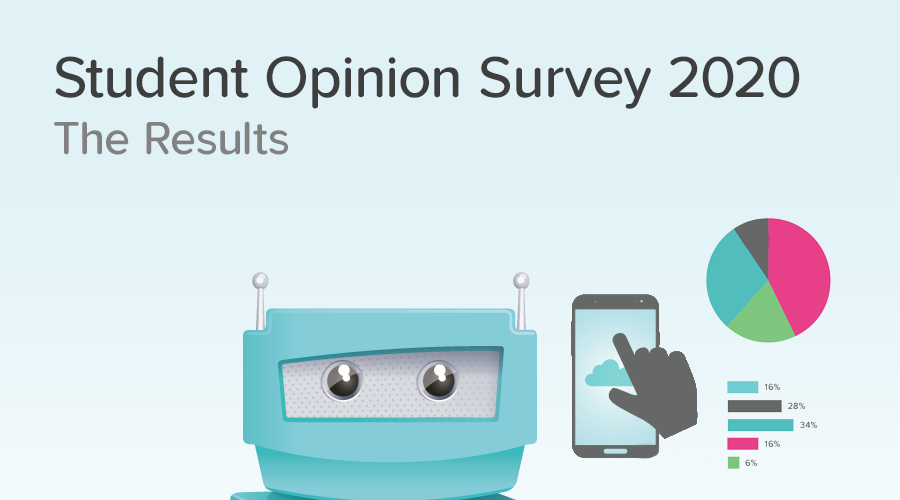 Banner of Studyclix Annual Student Opinion Survey 2020: Results