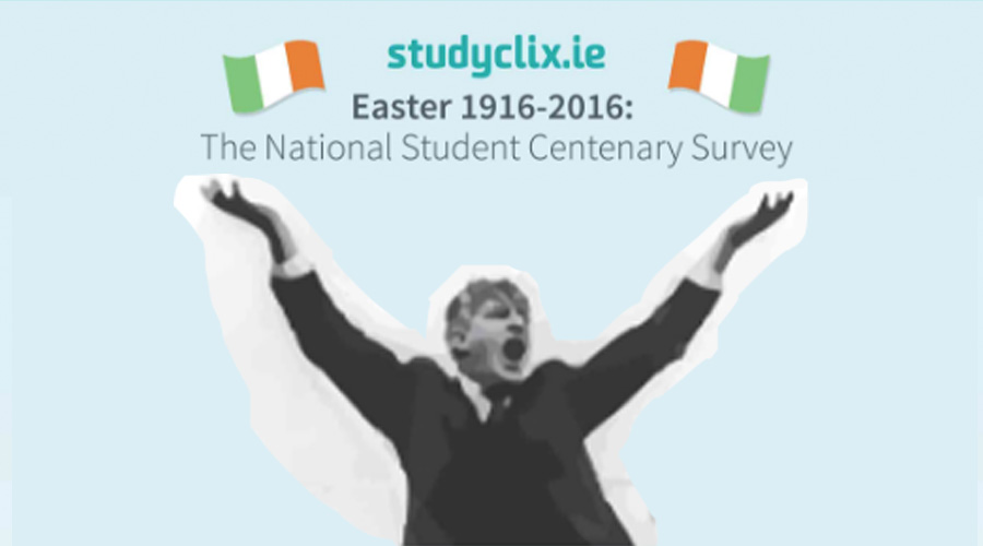 Banner of 1916 - The Studyclix National Student Survey