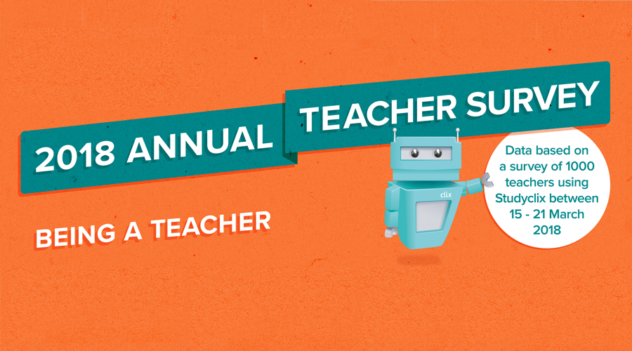 Banner of 2018 Annual Teacher Survey - Here's what you said