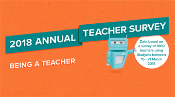 Thumbnail of 2018 Annual Teacher Survey - Here's what you said